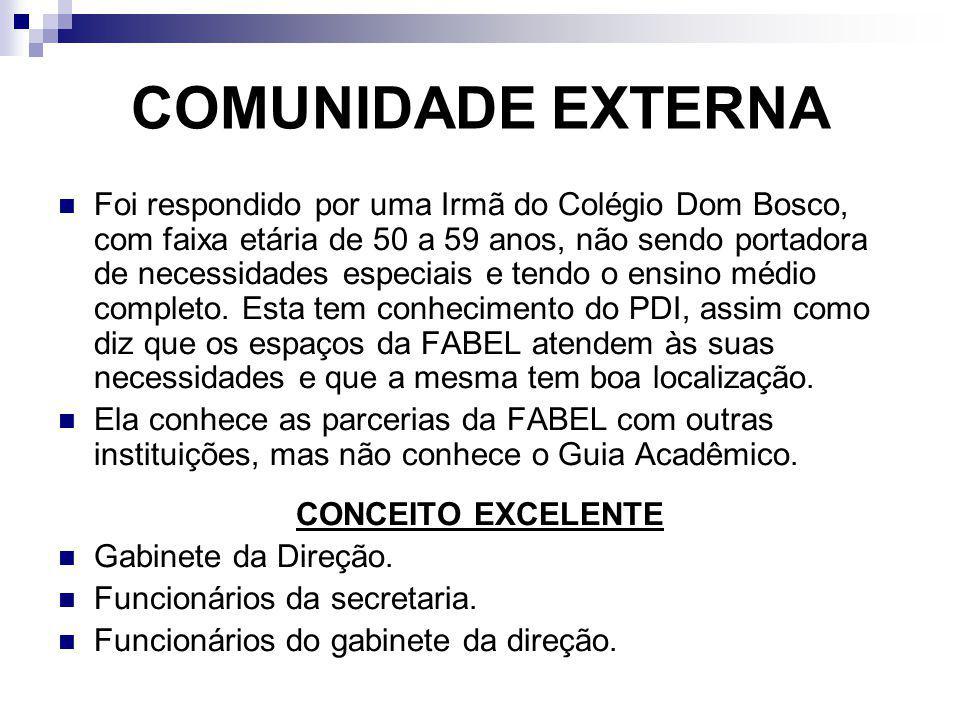 COMUNIDADE EXTERNA Foi respondido por uma Irmã do Colégio Dom Bosco, com faixa etária de 50 a 59 anos, não sendo portadora de necessidades especiais e