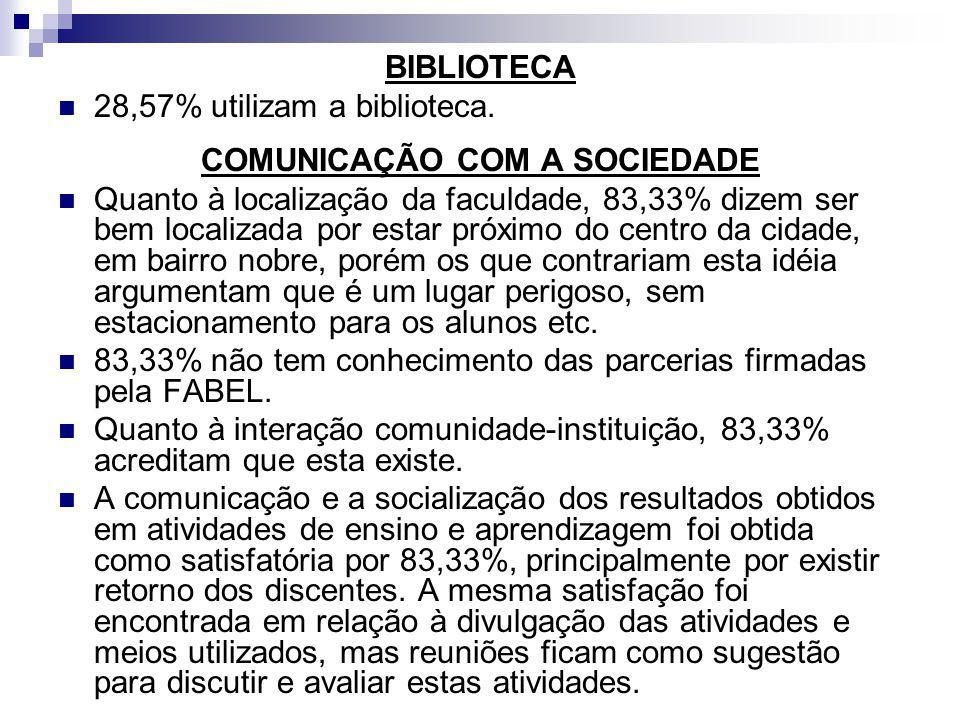 BIBLIOTECA 28,57% utilizam a biblioteca. COMUNICAÇÃO COM A SOCIEDADE Quanto à localização da faculdade, 83,33% dizem ser bem localizada por estar próx