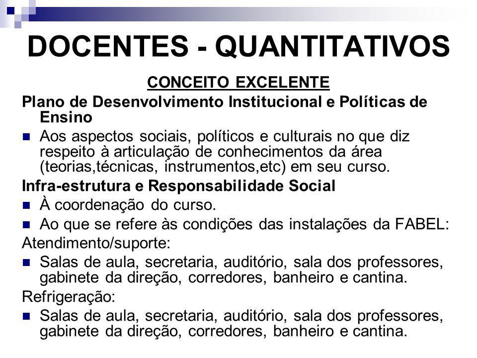 DOCENTES - QUANTITATIVOS CONCEITO EXCELENTE Plano de Desenvolvimento Institucional e Políticas de Ensino Aos aspectos sociais, políticos e culturais n