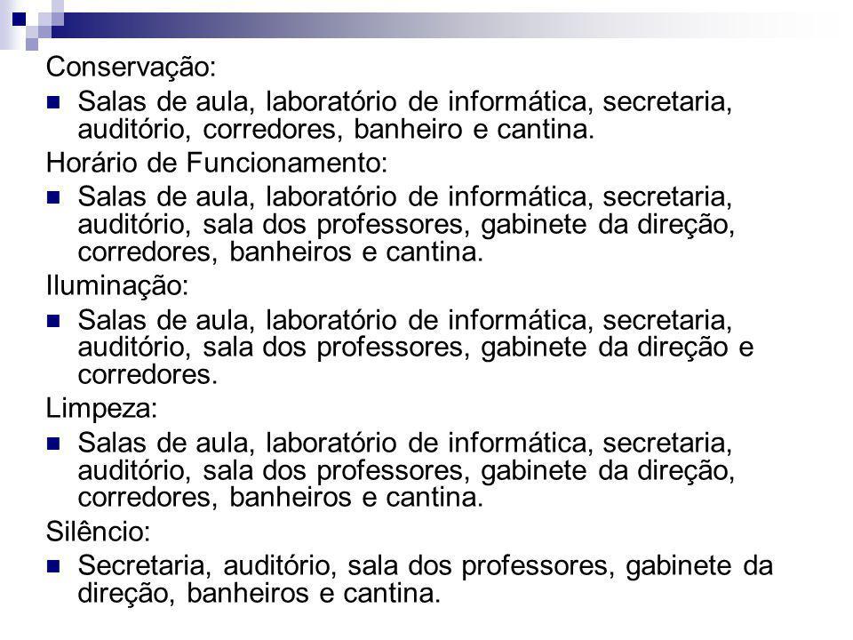 Conservação: Salas de aula, laboratório de informática, secretaria, auditório, corredores, banheiro e cantina. Horário de Funcionamento: Salas de aula