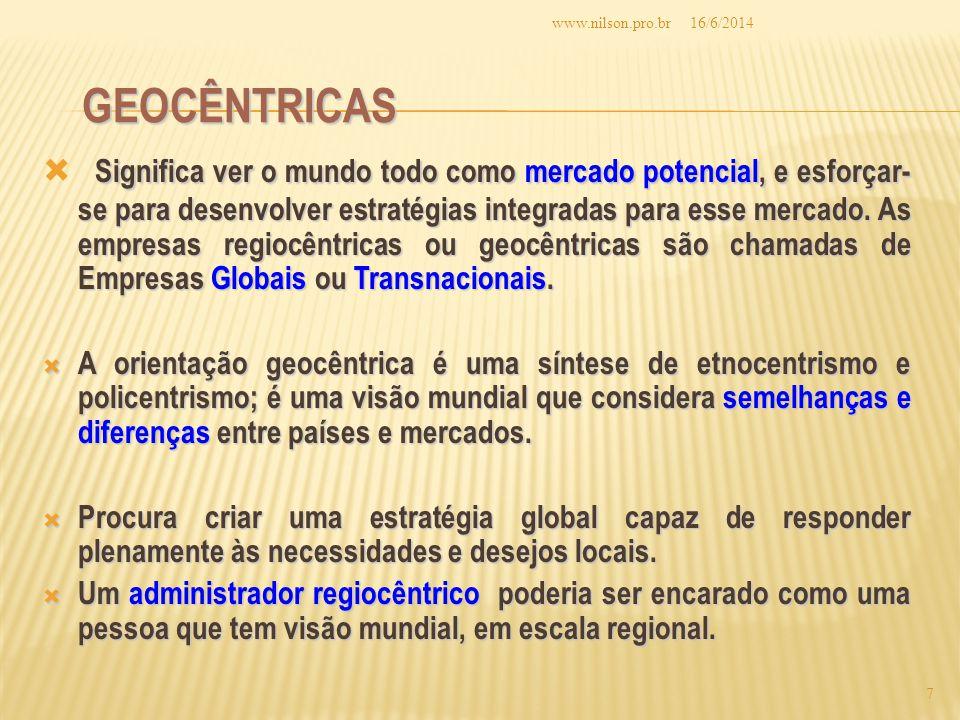 GEOCÊNTRICAS Significa ver o mundo todo como mercado potencial, e esforçar- se para desenvolver estratégias integradas para esse mercado. As empresas