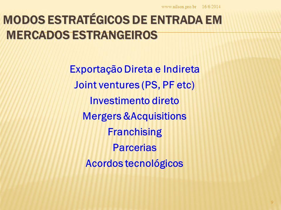 MODOS ESTRATÉGICOS DE ENTRADA EM MERCADOS ESTRANGEIROS Exportação Direta e Indireta Joint ventures (PS, PF etc) Investimento direto Mergers &Acquisitions Franchising Parcerias Acordos tecnológicos 16/6/2014www.nilson.pro.br 9