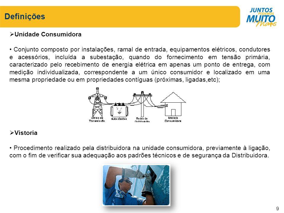 Definições Unidade Consumidora Conjunto composto por instalações, ramal de entrada, equipamentos elétricos, condutores e acessórios, incluída a subest