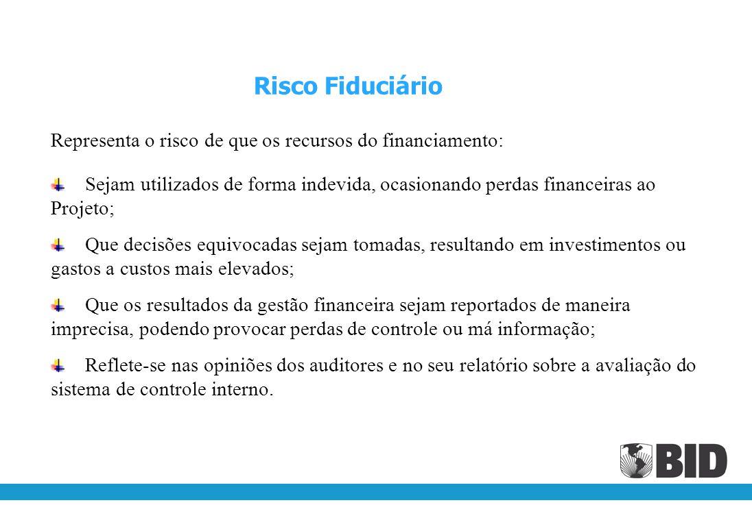 Gestão Financeira Gestão Financeira: Capacidade do executor de administrar os recursos eficientemente. Representa o resultado de seu desempenho e a co