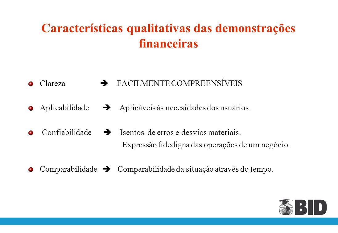 Instrumento de supervisão de projeto Avaliar a situação de investimentos do projeto; Verificar o uso adequado dos recursos recebidos; Antecipar proble