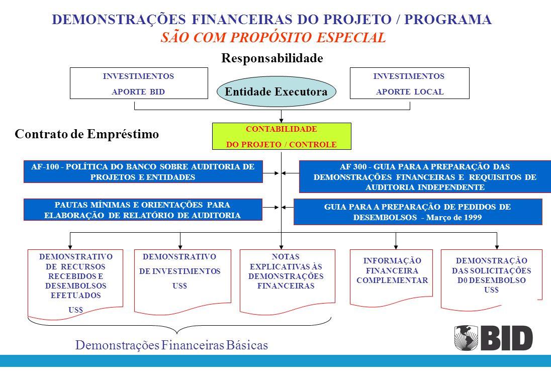 Características qualitativas das demonstrações financeiras Clareza FACILMENTE COMPREENSÍVEIS Aplicabilidade Aplicáveis às necesidades dos usuários. Co
