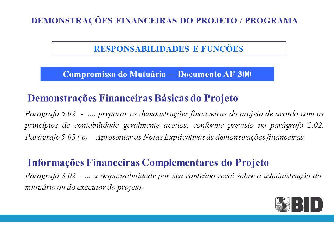 DEMONSTRAÇÕES FINANCEIRAS DO PROJETO / PROGRAMA Contrato de Empréstimo SÃO COM PROPÓSITO ESPECIAL Responsabilidade INVESTIMENTOS APORTE BID INVESTIMEN