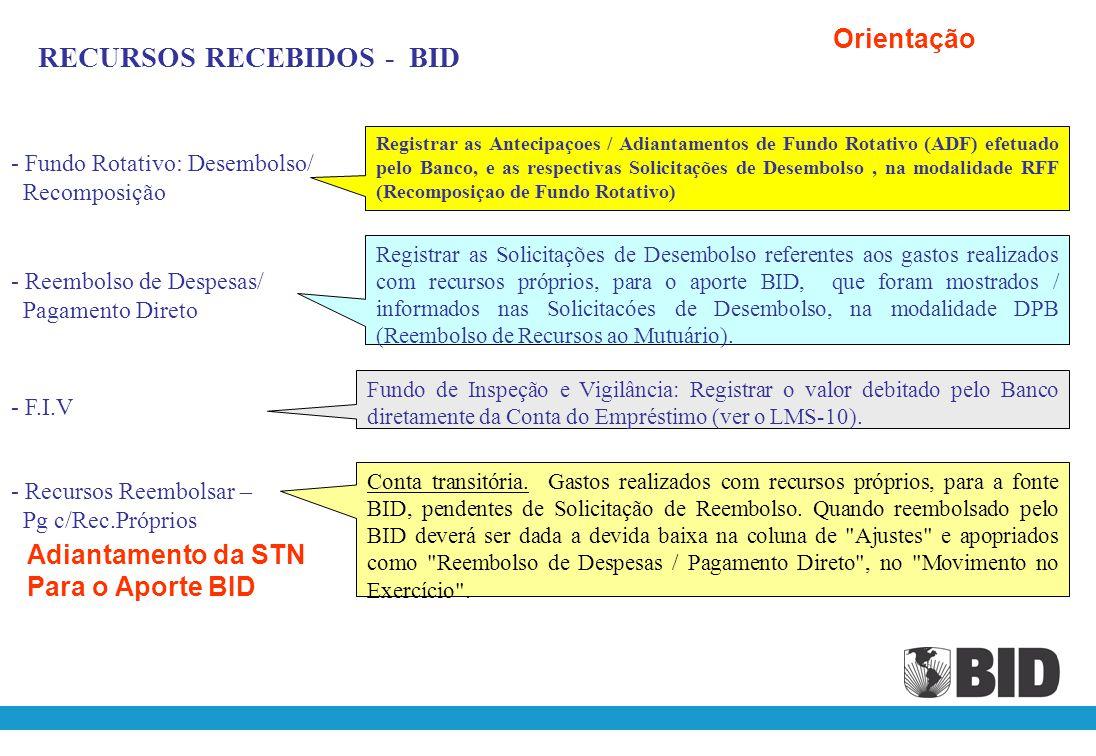 RECURSOS RECEBIDOS BID - Fundo Rotativo: Desembolso/Recomposição - Reembolso de Despesas/Pagamento Direto - F.I.V - Recursos Reembolsar - Pg c/Rec.Próprios APORTE LOCAL - Governo - Outros (Detalhar: Rend.AplicFinanceiras) Total DESEMBOLSOS EFETUADOS BID - Solicitação de Desembolso - Solicitação de Reembolso - F.I.V - Solicitação de Reembolso Pendente de Registro - Fundos Utiliz.Pendentes Justiticação ao BID - Fundos Utilizados Pendentes de Justiticação / Rec.Repassados a Convênios a Comprovar - Adiantamentos a Prefeituras e Conveniados - Despesas a Regularizar - Gastos Reembolsar - Pgos c/Rec.Próprios APORTE LOCAL - Governo - Gastos Pendentes de Justificação ao BID - Encargos Financeiros Pendentes de Justificação Total Saldo Disponível - BID - Aporte Local Total DEMONSTRATIVO DE RECURSOS RECEBIDOS E DESEMBOLSOS EFETUADOS OBS.