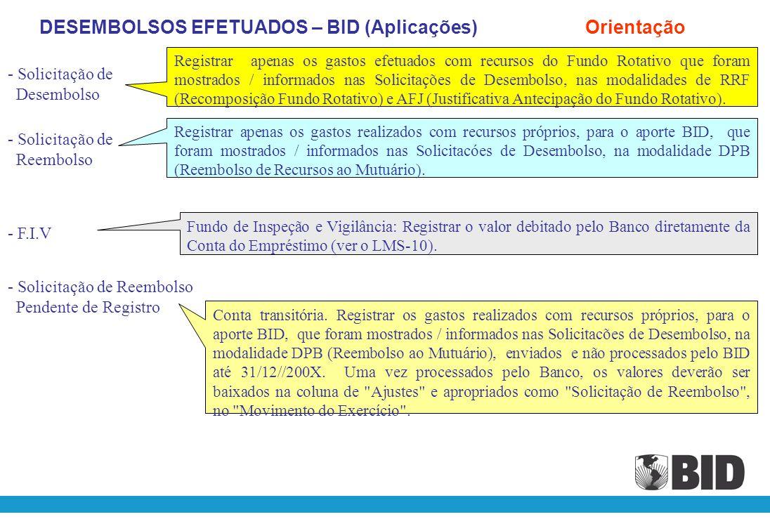 Registrar as Antecipaçoes / Adiantamentos de Fundo Rotativo (ADF) efetuado pelo Banco, e as respectivas Solicitações de Desembolso, na modalidade RFF (Recomposiçao de Fundo Rotativo) Registrar as Solicitações de Desembolso referentes aos gastos realizados com recursos próprios, para o aporte BID, que foram mostrados / informados nas Solicitacóes de Desembolso, na modalidade DPB (Reembolso de Recursos ao Mutuário).