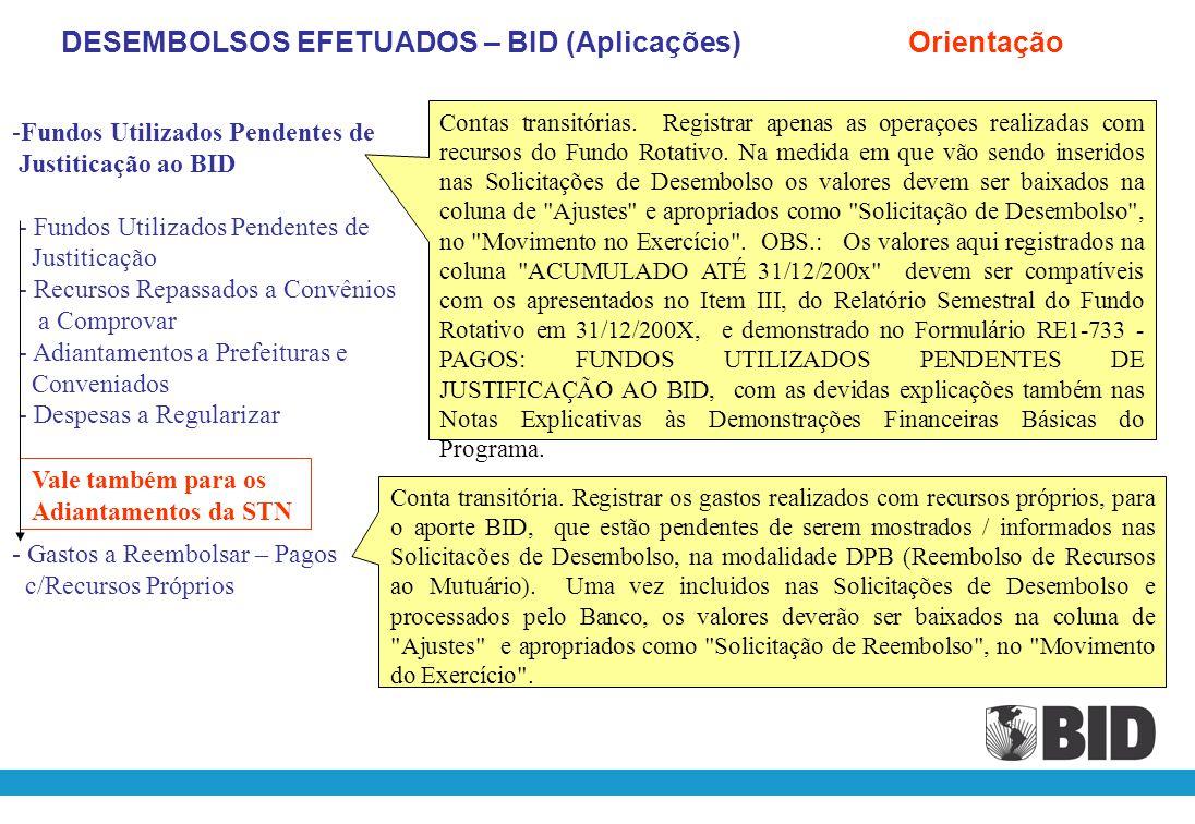 DESEMBOLSOS EFETUADOS – BID (Aplicações) - Solicitação de Desembolso - Solicitação de Reembolso - F.I.V - Solicitação de Reembolso Pendente de Registro Registrar apenas os gastos efetuados com recursos do Fundo Rotativo que foram mostrados / informados nas Solicitações de Desembolso, nas modalidades de RRF (Recomposição Fundo Rotativo) e AFJ (Justificativa Antecipação do Fundo Rotativo).