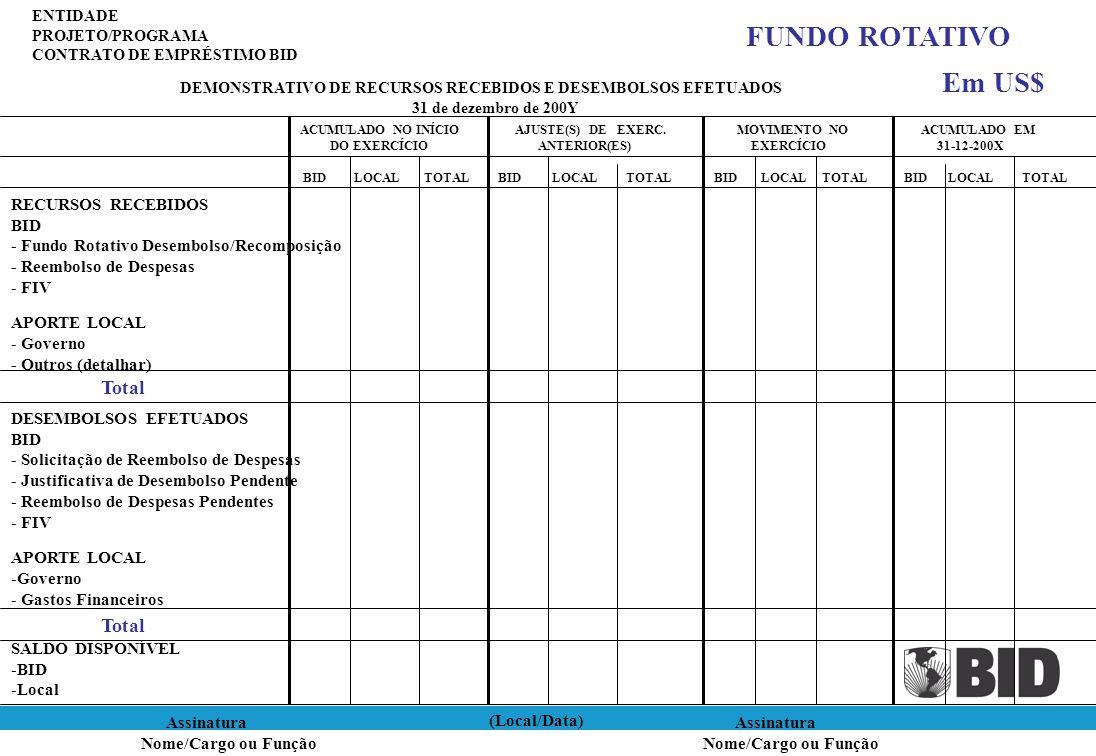 -Fundos Utilizados Pendentes de Justiticação ao BID - Fundos Utilizados Pendentes de Justiticação - Recursos Repassados a Convênios a Comprovar - Adiantamentos a Prefeituras e Conveniados - Despesas a Regularizar Contas transitórias.
