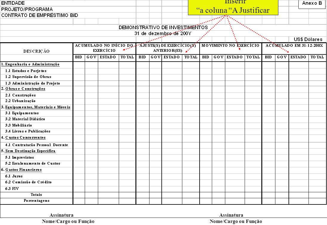 RECURSOS RECEBIDOS BID - Fundo Rotativo Desembolso/Recomposição - Reembolso de Despesas - FIV APORTE LOCAL - Governo - Outros (detalhar) Total DESEMBOLSOS EFETUADOS BID - Solicitação de Reembolso de Despesas - Justificativa de Desembolso Pendente - Reembolso de Despesas Pendentes - FIV APORTE LOCAL -Governo - Gastos Financeiros Total SALDO DISPONÍVEL -BID -Local ACUMULADO NO INÍCIO DO EXERCÍCIO BID LOCAL TOTAL AJUSTE(S) DE EXERC.