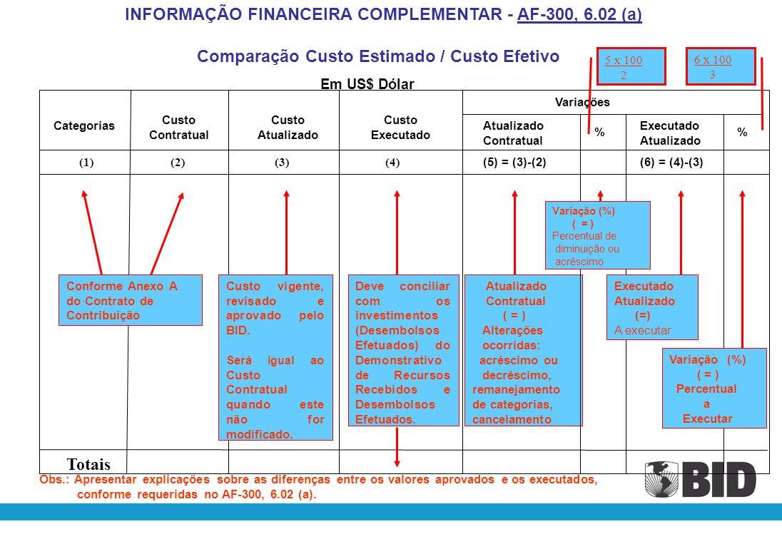 INFORMAÇÕES FINANCEIRAS COMPLEMENTARES Parágrafo 6.02 (a): Comparação Custo Estimado / Custo Efetivo 6.02 (b): Montante e Oportunidade da Contribuição Local e de Terceiros 6.02 (c):Conciliação do Passivo a Favor do BID 6.02 (d):Relatório Semestral sobre o Fundo Rotativo 6.02 (e):Detalhe dos Ativos Adquiridos Documento AF-300