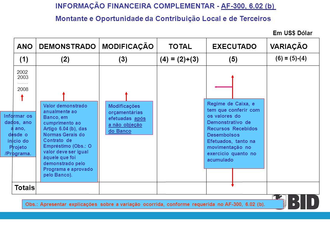 Comparação Custo Estimado / Custo Efetivo INFORMAÇÃO FINANCEIRA COMPLEMENTAR - AF-300, 6.02 (a) Em US$ Dólar Deve conciliar com os investimentos (Desembolsos Efetuados) do Demonstrativo de Recursos Recebidos e Desembolsos Efetuados.
