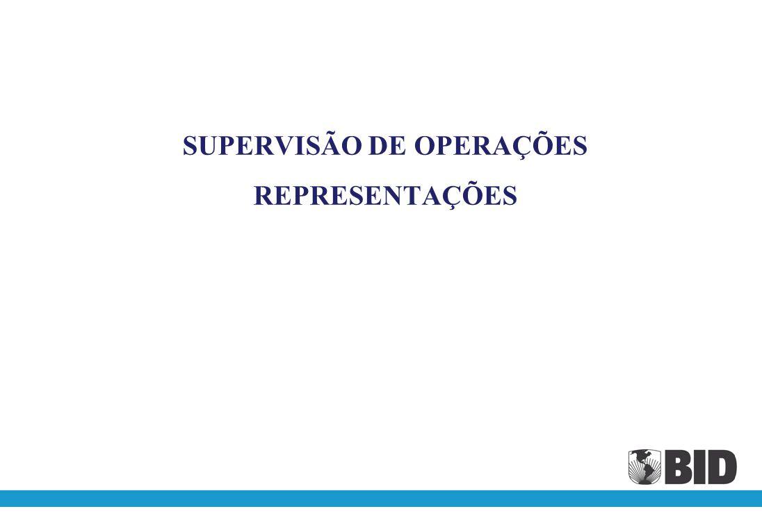 AF-100: Política do Banco sobre a Auditoria de Projetos e Entidades AF-200: Documento de Licitação de Auditoria Externas Financiadas pelo BID. AF-300: