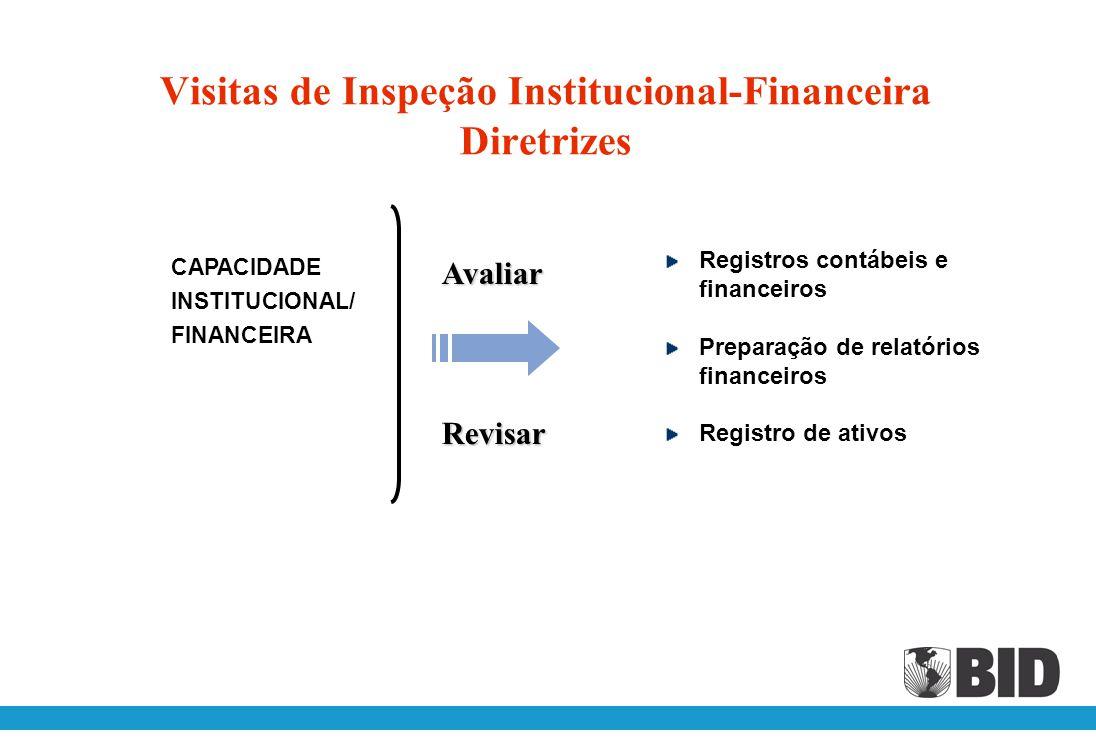 Visitas de avaliação financeira Serão observados: Catálogo de contas. Controle contábil e registros. Registros dos investimentos do projeto, conciliaç