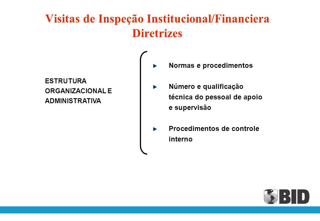 Visitas de Inspeção Institucional-Financeira Diretrizes CAPACIDADE INSTITUCIONAL/ FINANCEIRA Registros contábeis e financeiros Preparação de relatórios financeiros Registro de ativos Avaliar Revisar