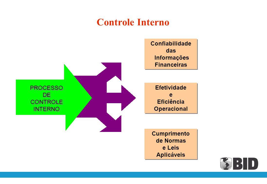 Visitas de Inspeção Institucional/Financiera Diretrizes ESTRUTURA ORGANIZACIONAL E ADMINISTRATIVA Normas e procedimentos Número e qualificação técnica