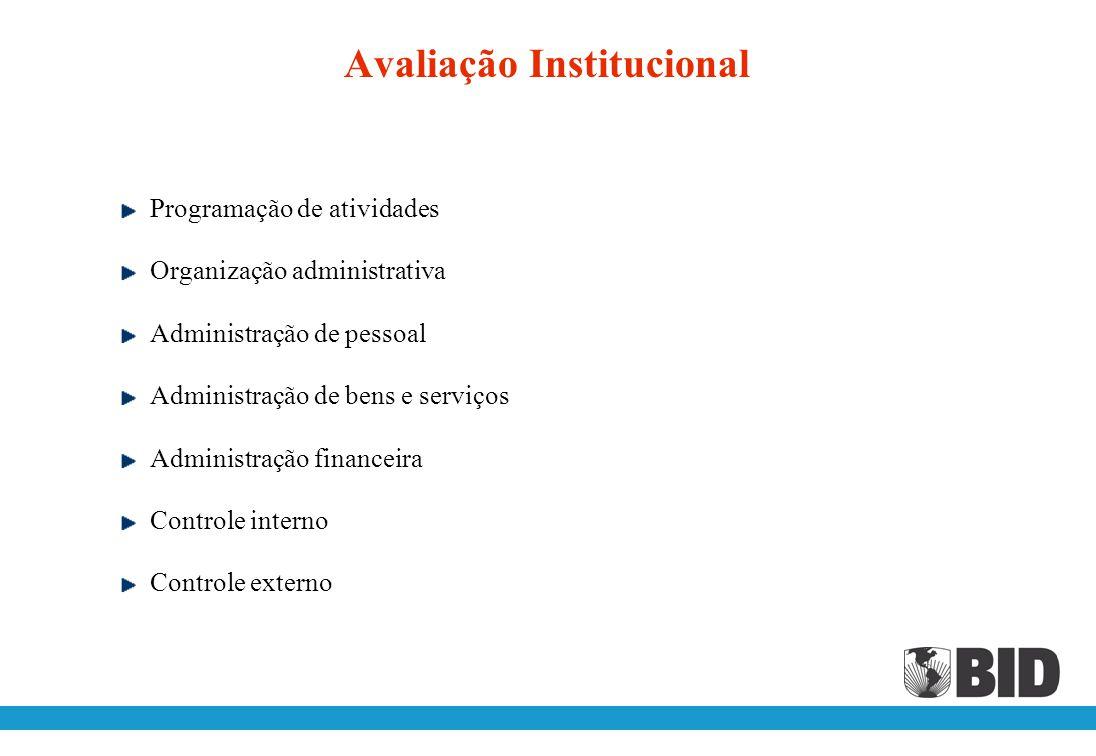 Controle Interno Confiabilidade das Informações Financeiras Confiabilidade das Informações Financeiras PROCESSO DE CONTROLE INTERNO Efetividade e Efic