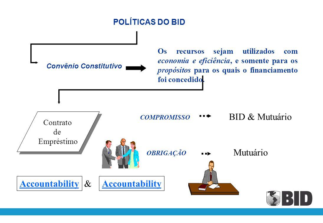 QUEM ESTÁ SUJEITO GOVERNANTES CONGRESSISTAS PODER JUDICIÁRIO ÓRGÃOS/ENTIDADES/PROGRAMAS TITULARES GERENTES SERVIDORES PRESTADORES DE SERVIÇOS Constitu