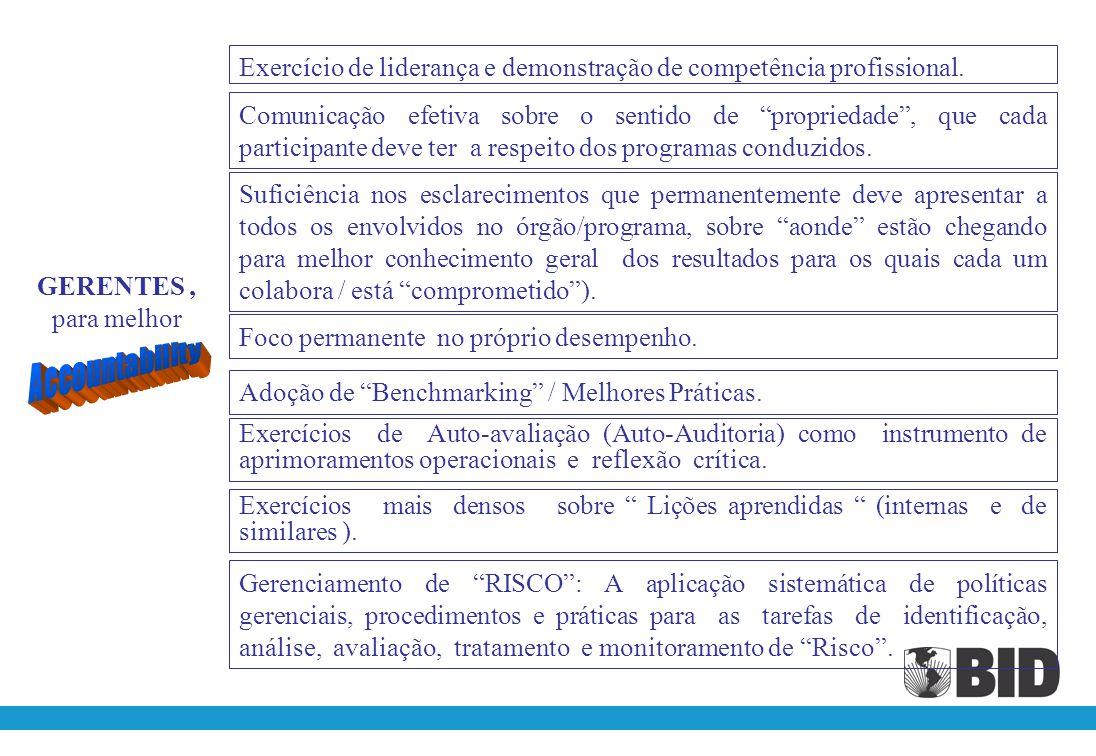 POLÍTICAS DO BID Os recursos sejam utilizados com economia e eficiência, e somente para os propósitos para os quais o financiamento foi concedido.