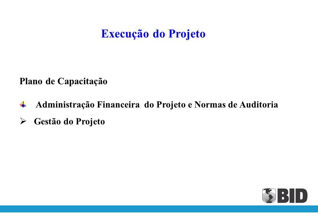 Procedimentos de Execução Aquisições e Contratações Políticas de aquisições Termos de Referência Documentos Padronizados Exceção às Políticas do BID -