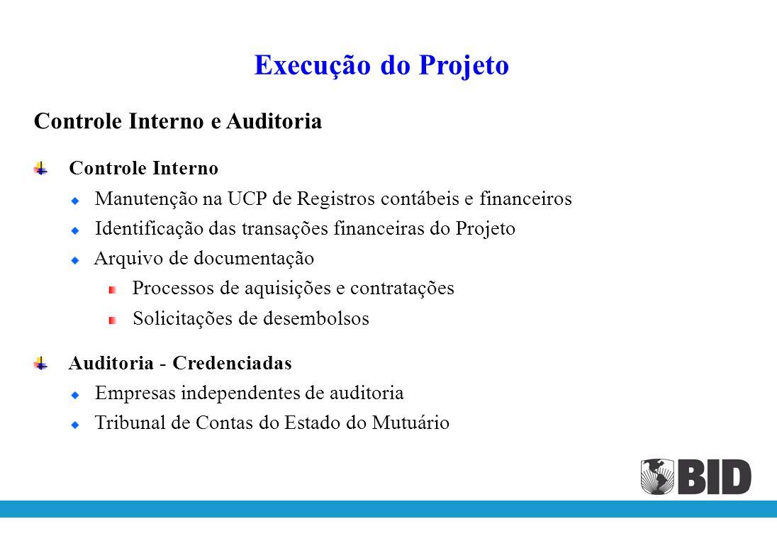 Plano de Capacitação Administração Financeira do Projeto e Normas de Auditoria Gestão do Projeto