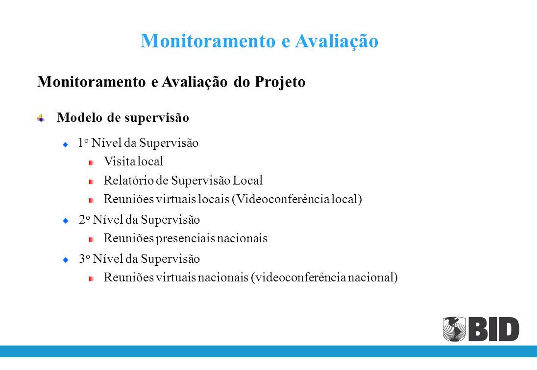 Monitoramento e Avaliação do Projeto Supervisão dos Projetos Acompanhamento sistemático e integrado dos projetos oferecendo informações, com base em t