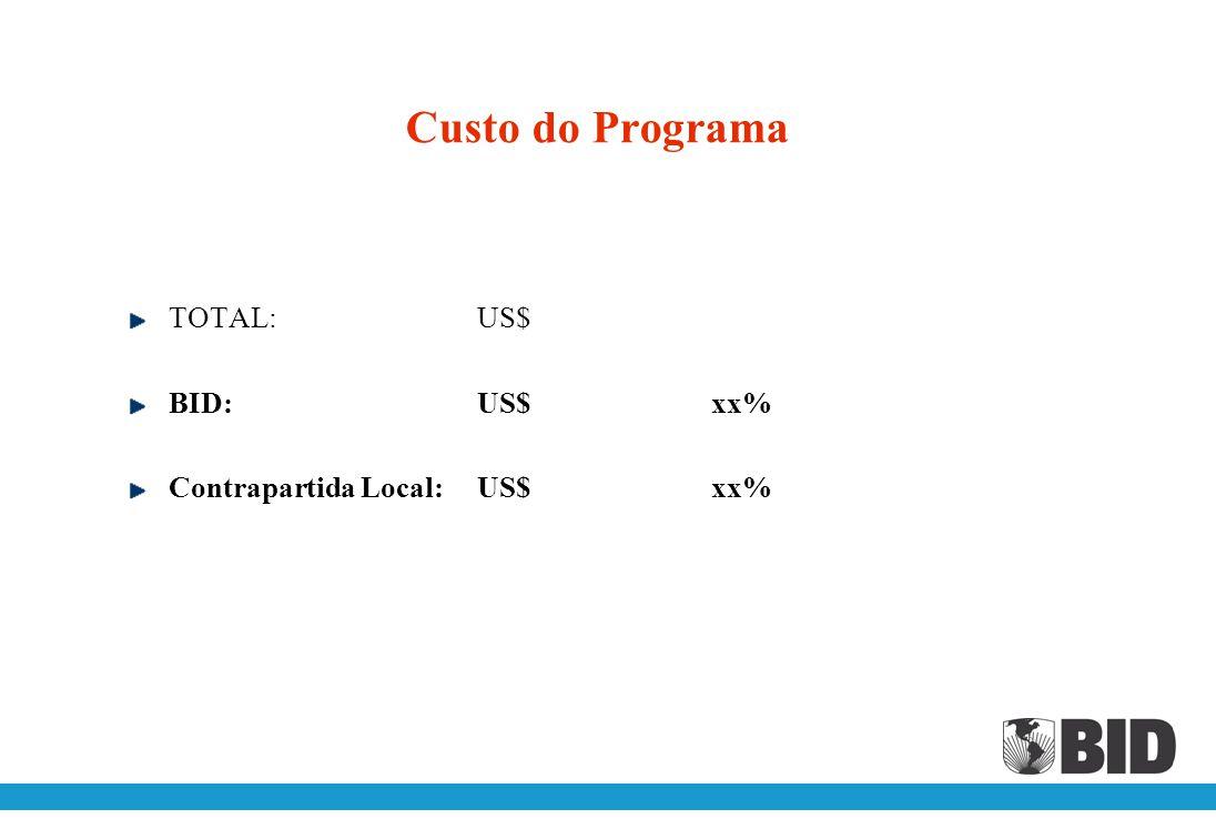Fluxograma Unidade Gerenciadora do Programa O projeto compreende o conjunto de componentes e atividades que serão financiados tanto com fundos provenientes do empréstimo do BID, quanto com os aportes de contrapartida local.