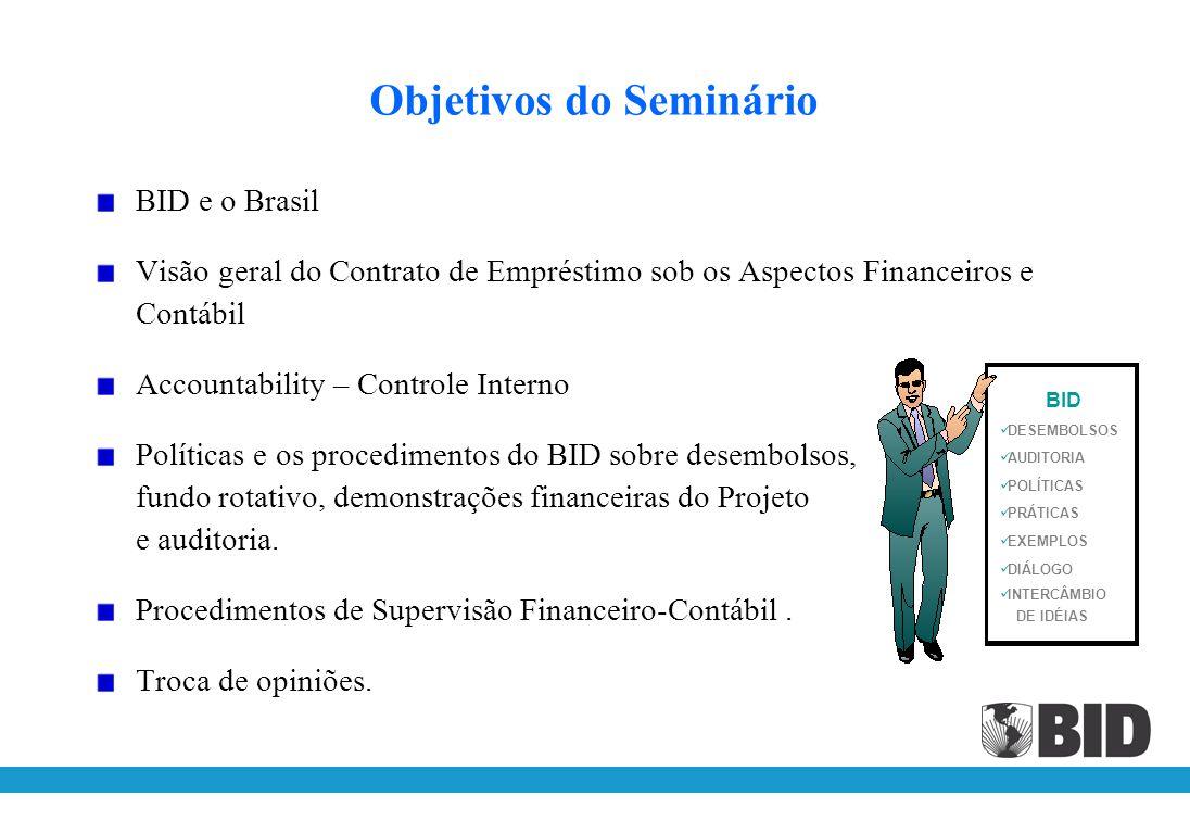 Objetivos do Seminário BID e o Brasil Visão geral do Contrato de Empréstimo sob os Aspectos Financeiros e Contábil Accountability – Controle Interno Políticas e os procedimentos do BID sobre desembolsos, fundo rotativo, demonstrações financeiras do Projeto e auditoria.