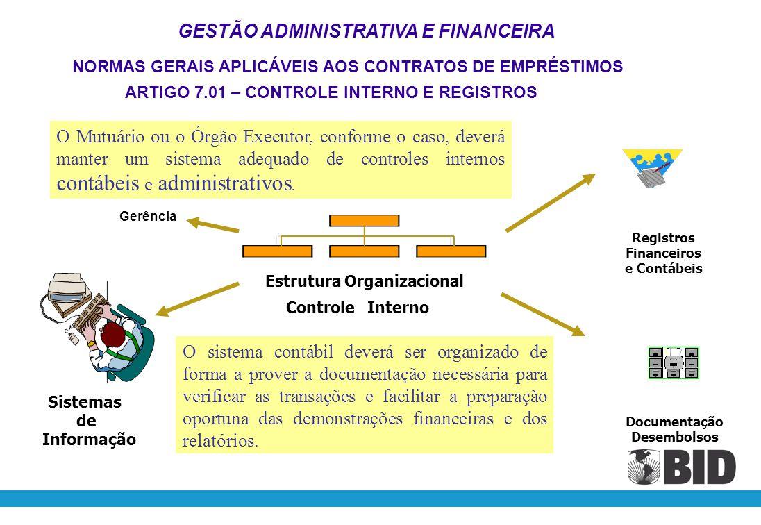 Anexo A - Objetivos Gerais e Específicos - Descrição do Programa - Custo do Programa e Plano de Financiamento - Execução - Plano de Manutenção - Condi