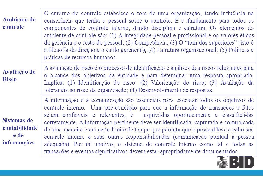 GESTÃO ADMINISTRATIVA E FINANCEIRA CONTROLE INTERNO Parágrafo 10.2 do Documento AF-300 + Capitulo III do Documento AF-400 Dentre outros aspectos, os auditores avaliarão: (ii) O sistema contábil utilizado pelo executor e/ou co-executores para o registro das transações financeiras, incluindo os procedimentos para a consolidação das informações financeiras em projetos de execução descentralizada.