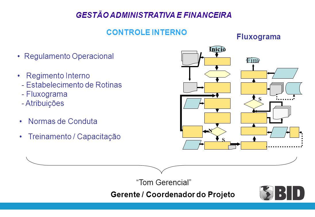 GESTÃO ADMINISTRATIVA E FINANCEIRA Sistemas de Informações Adequação dos sistemas de processamento de dados para produzir informações operacionais, fi