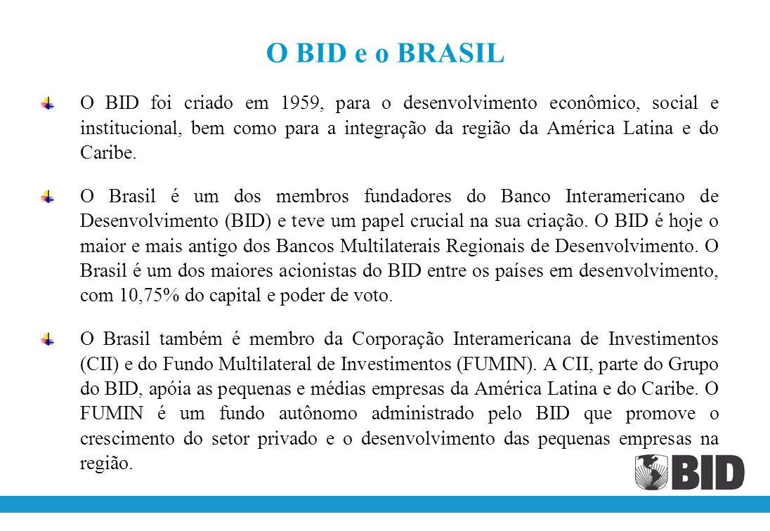 O BID e o BRASIL O BID foi criado em 1959, para o desenvolvimento econômico, social e institucional, bem como para a integração da região da América Latina e do Caribe.