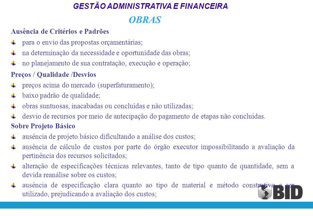 SERVIÇOS DE CONSULTORIA Termos de Referência Qualificação Profissional Não Objeção do Banco Relatórios de Execução dos Serviços Prazo de Vigência Adit