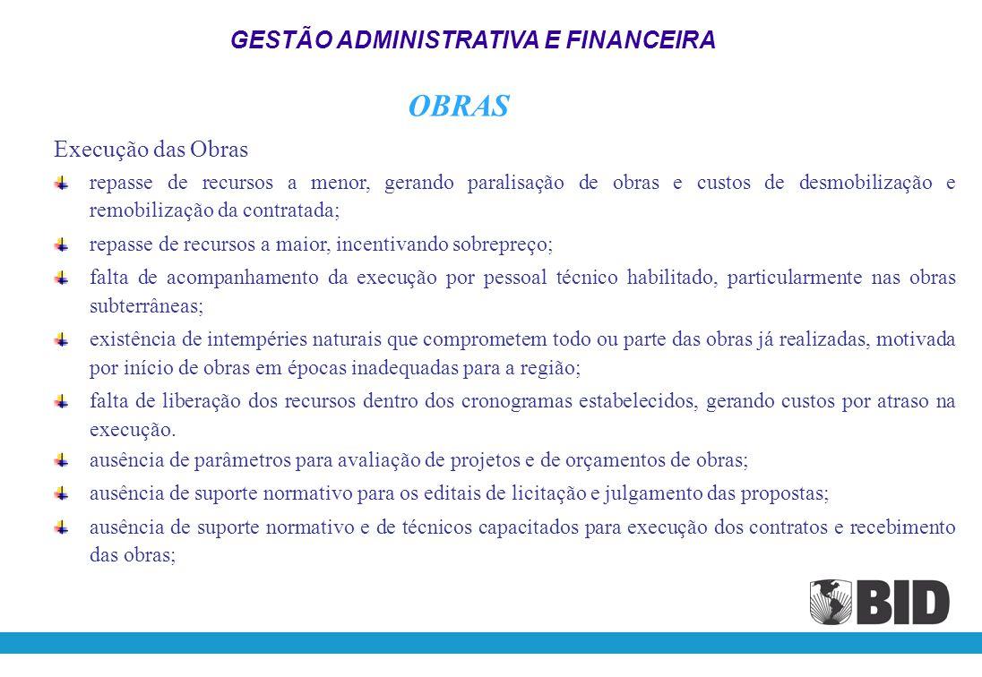OBRAS Ausência de Critérios e Padrões para o envio das propostas orçamentárias; na determinação da necessidade e oportunidade das obras; no planejamen