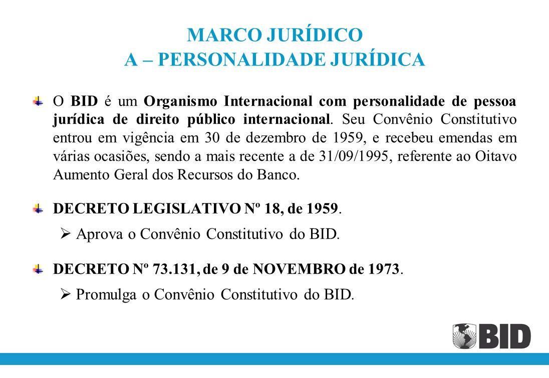 O BID e o BRASIL Em seus 50 anos de operações, o BID aprovou cerca de 330 empréstimos num total de quase US$ 30 bilhões para o Brasil, fazendo desse p