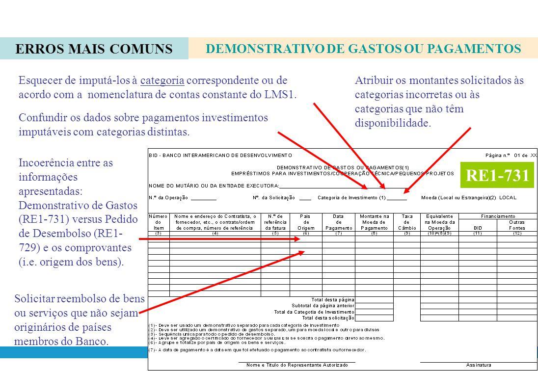 ERROS MAIS COMUNS RE1-731 Esquecer de incluir o formulário do Demonstrativo de Gastos (RE1-731). Esquecer de incluir a descrição breve e completa da d