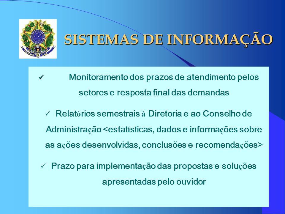 SISTEMAS DE INFORMAÇÃO Monitoramento dos prazos de atendimento pelos setores e resposta final das demandas Relat ó rios semestrais à Diretoria e ao Co