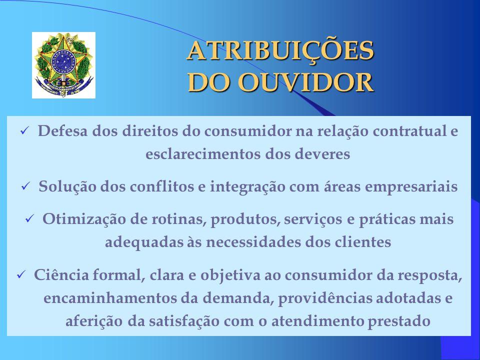 ATRIBUIÇÕES DO OUVIDOR Defesa dos direitos do consumidor na relação contratual e esclarecimentos dos deveres Solução dos conflitos e integração com ár