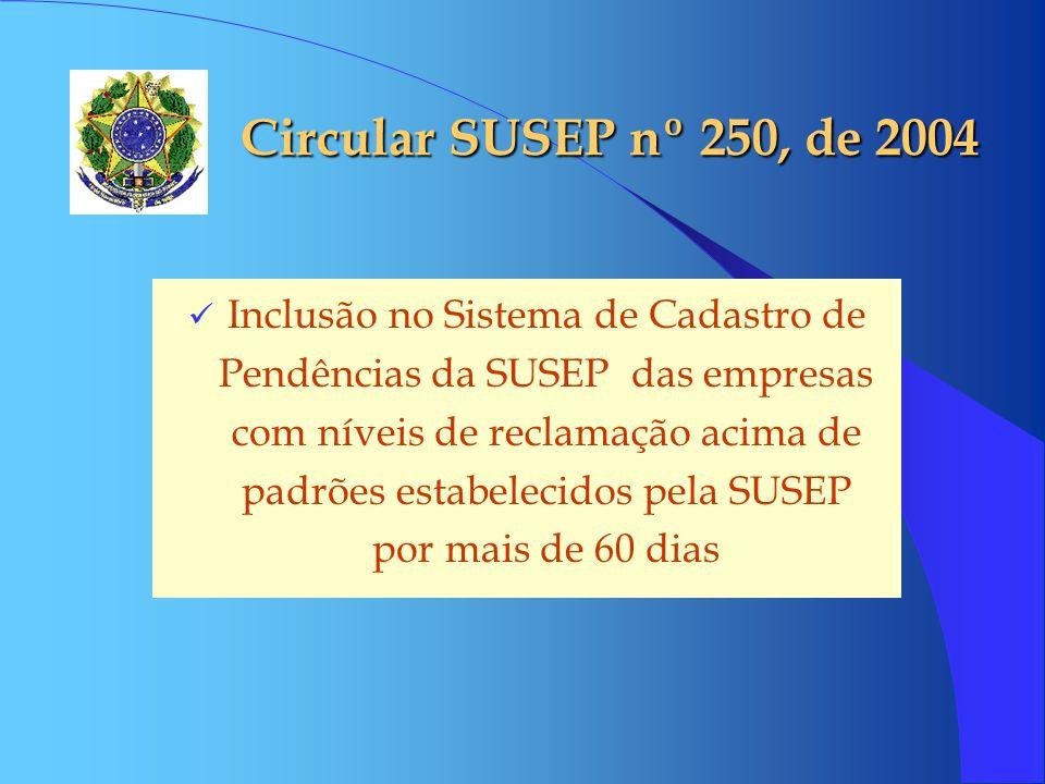 Circular SUSEP nº 250, de 2004 Inclusão no Sistema de Cadastro de Pendências da SUSEP das empresas com níveis de reclamação acima de padrões estabelecidos pela SUSEP por mais de 60 dias