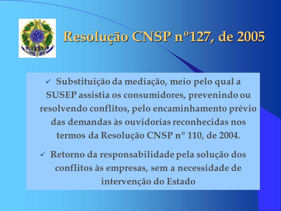 Resolução CNSP nº127, de 2005 Substituição da mediação, meio pelo qual a SUSEP assistia os consumidores, prevenindo ou resolvendo conflitos, pelo encaminhamento prévio das demandas às ouvidorias reconhecidas nos termos da Resolução CNSP nº 110, de 2004.