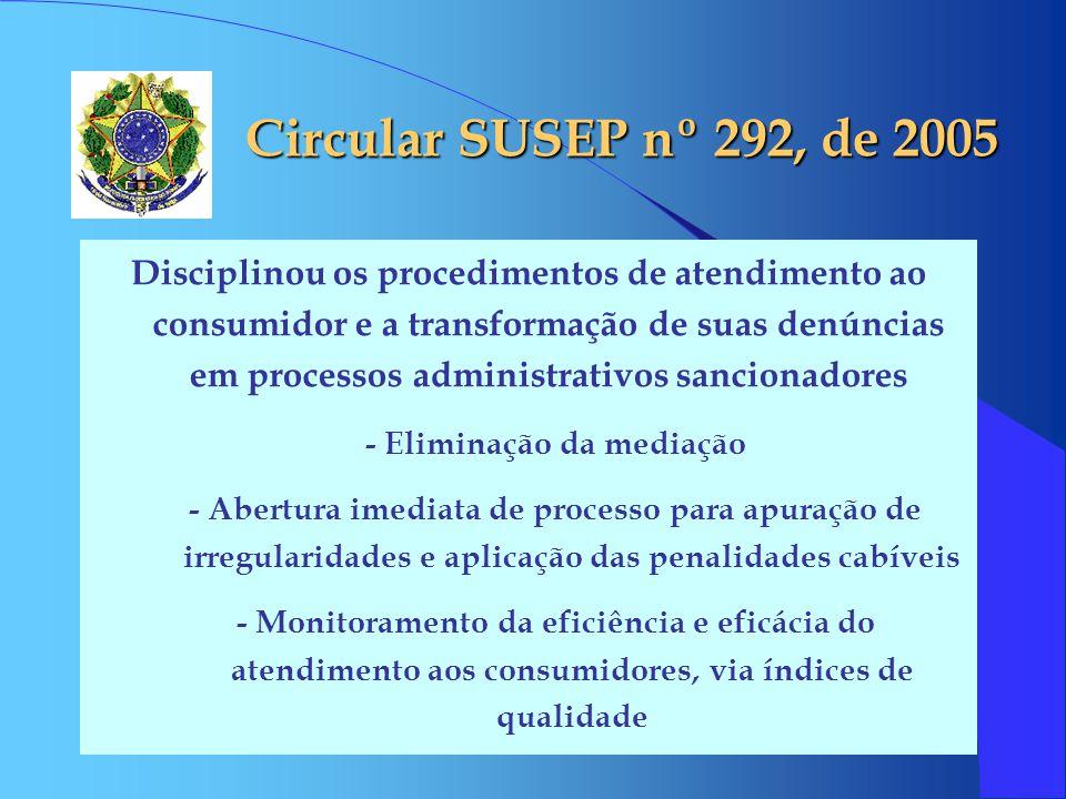 Circular SUSEP nº 292, de 2005 Disciplinou os procedimentos de atendimento ao consumidor e a transformação de suas denúncias em processos administrati