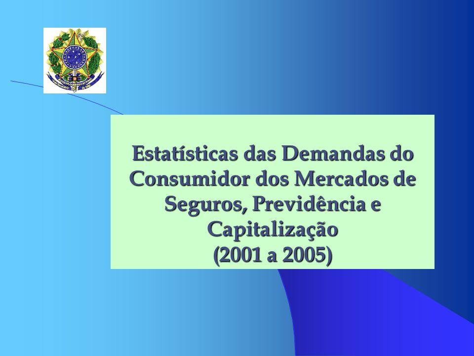 Estatísticas das Demandas do Consumidor dos Mercados de Seguros, Previdência e Capitalização (2001 a 2005)