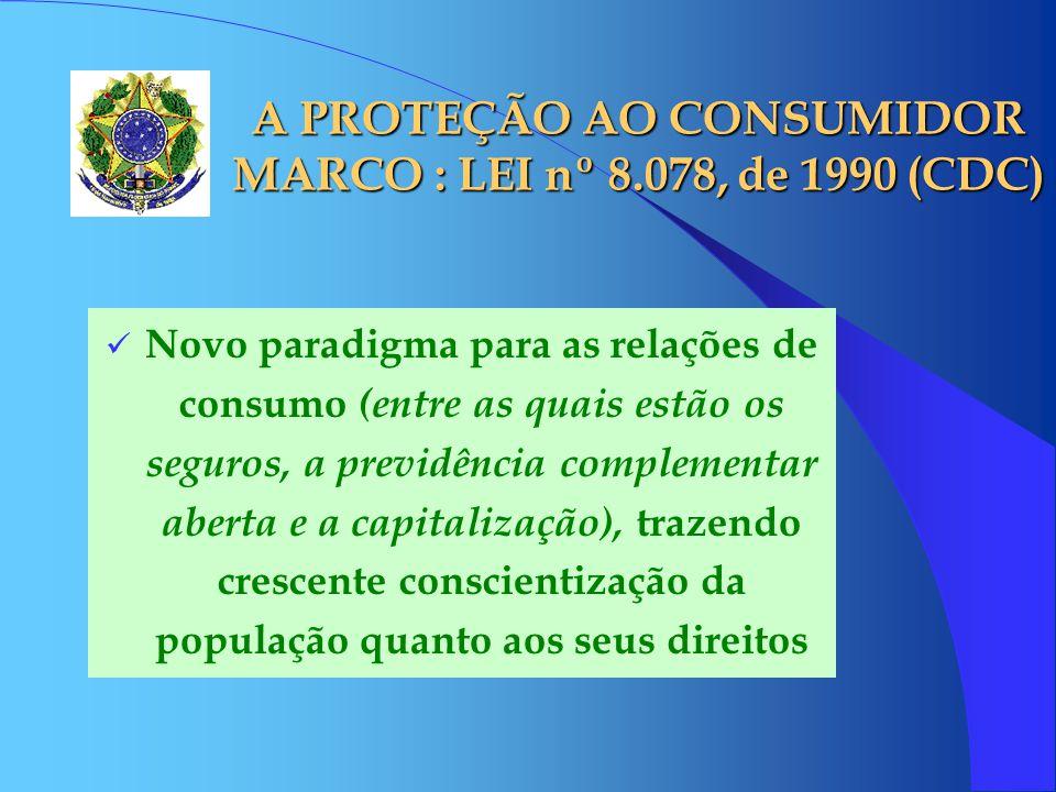 A PROTEÇÃO AO CONSUMIDOR MARCO : LEI nº 8.078, de 1990 (CDC) Novo paradigma para as relações de consumo (entre as quais estão os seguros, a previdência complementar aberta e a capitalização), trazendo crescente conscientização da população quanto aos seus direitos