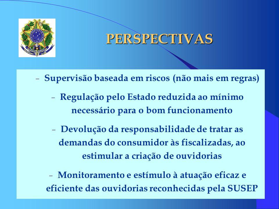 PERSPECTIVAS – Supervisão baseada em riscos (não mais em regras) – Regulação pelo Estado reduzida ao mínimo necessário para o bom funcionamento – Devo