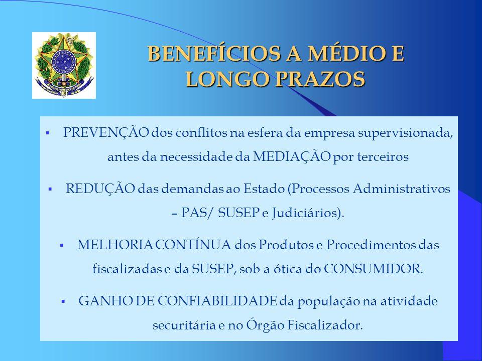 HISTÓRICO NORMATIVO ANO 2004 1.