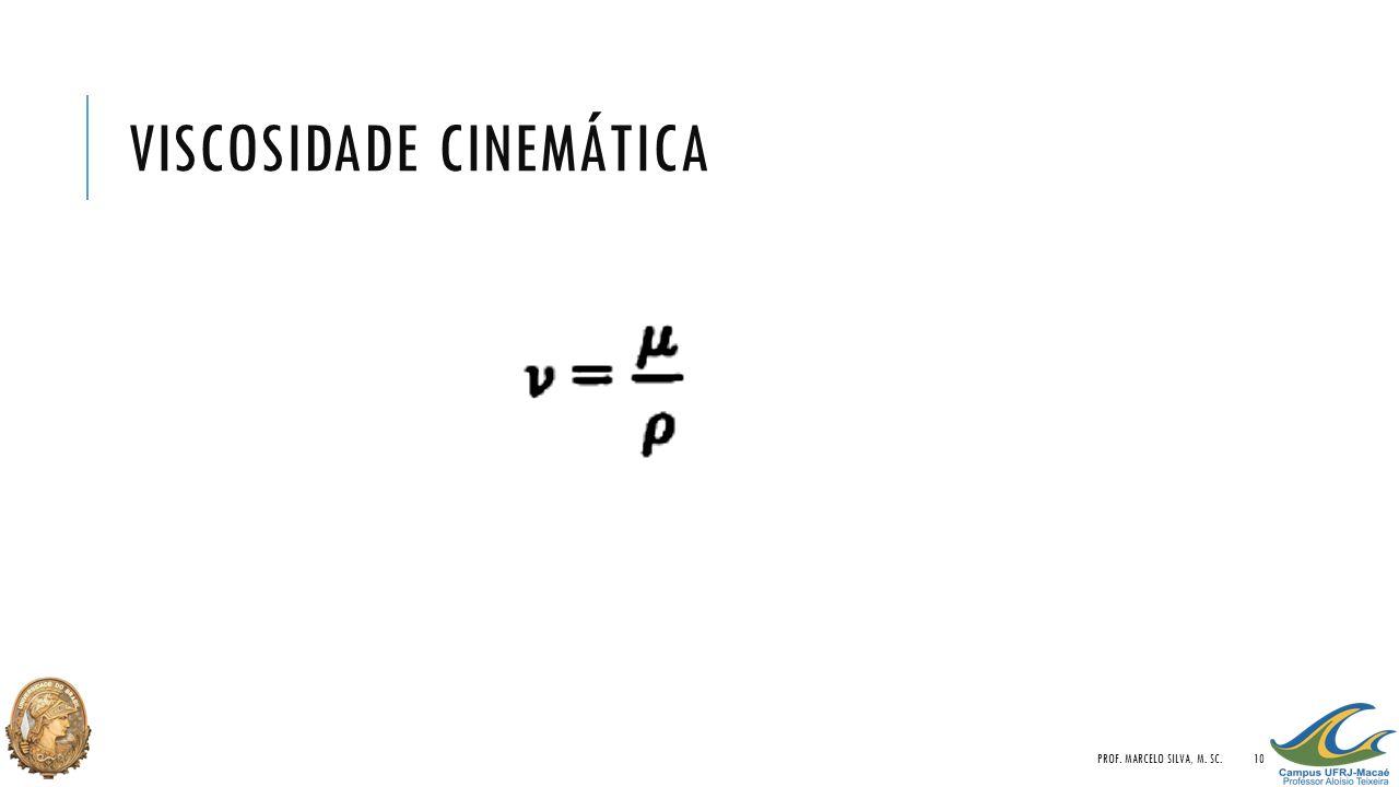 VISCOSIDADE CINEMÁTICA PROF. MARCELO SILVA, M. SC.10