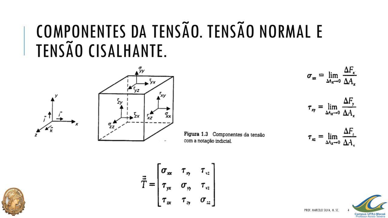 COMPONENTES DA TENSÃO. TENSÃO NORMAL E TENSÃO CISALHANTE. 1.10 PROF. MARCELO SILVA, M. SC.4