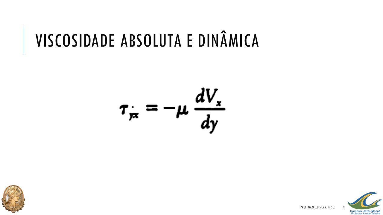 VISCOSIDADE ABSOLUTA E DINÂMICA PROF. MARCELO SILVA, M. SC.9